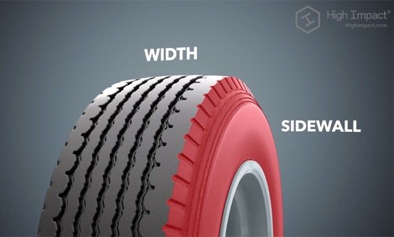 Animation Showing how Inadequate Adhesion and a Thin Inner Liner Cause a Tire Failure